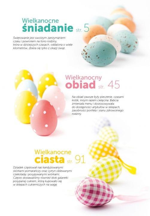 Wielkanoc - krótki spis treści